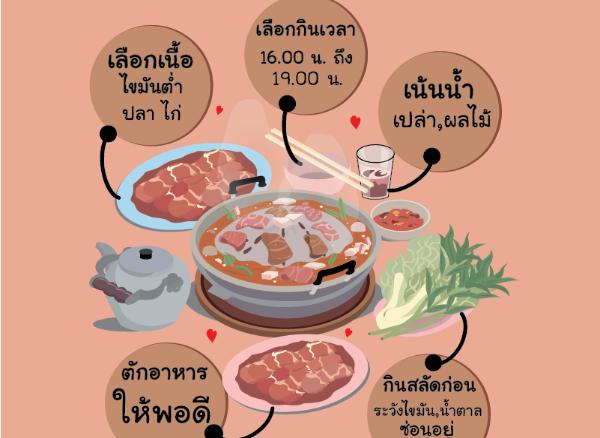 infographic :  ให้ความรู้เกี่ยวกับอาหารการกิน...