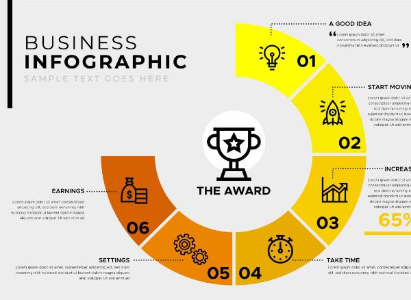 รับออกแบบ Infographic