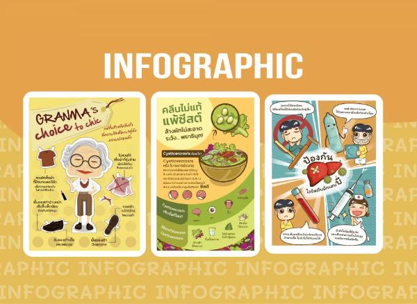 รับทำ Infographic สไตล์การ์ตูน...